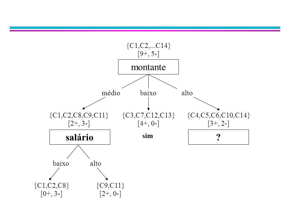 montante salário {C1,C2,...C14} [9+, 5-] médio baixo alto